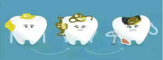 乳牙龋齿的原因是什么?